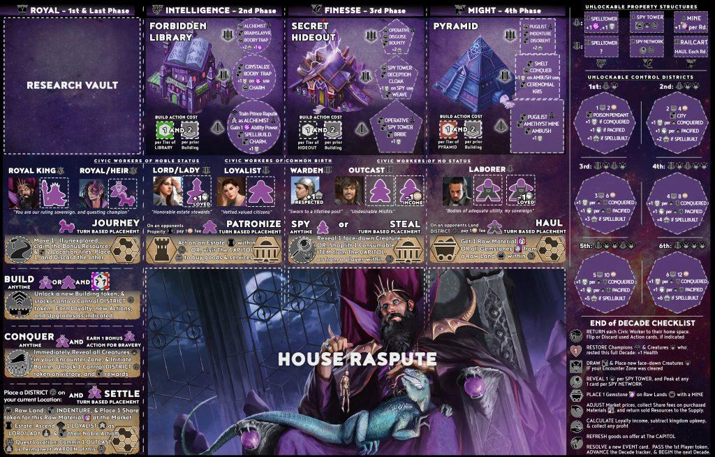 ascendancy purple player board
